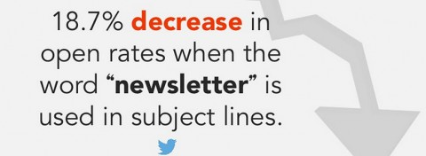 Decrease in email open rates - Sidekick by Hubspot