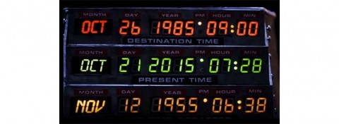 Back to the Future Part II dates dashboard