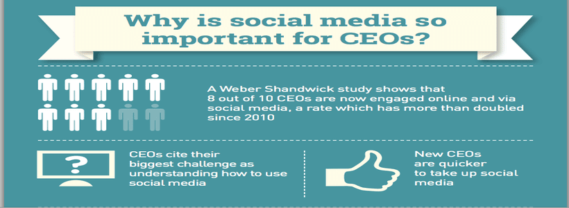 Why is social media so important for CEOs