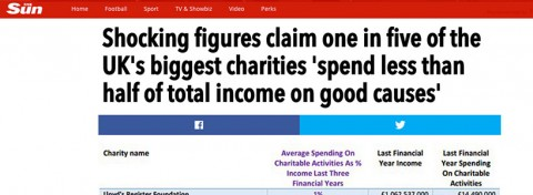 The Sun's headline on charity expenditure
