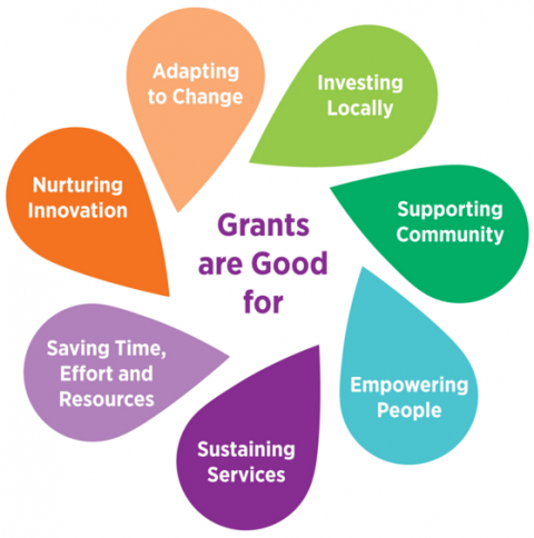 grants are good for