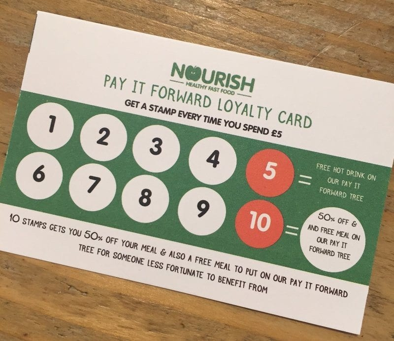 Nourish Pay it Forward