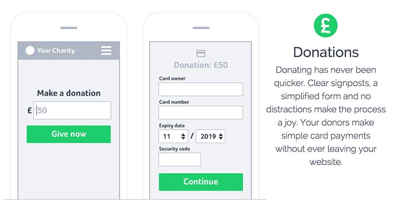 White Fuse donation service as part of website design