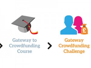 Global Giving opens its Spring Gateway Crowdfunding Challenge