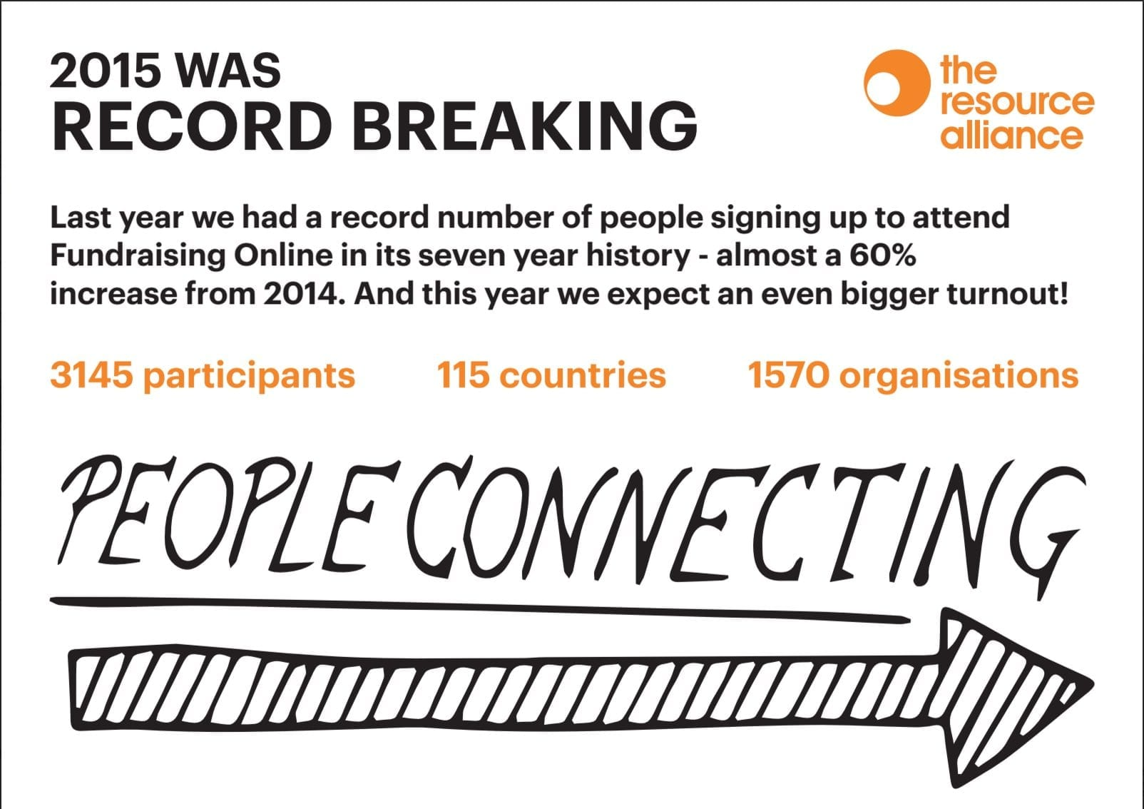 Record-breaking 2015 for Fundraising Online
