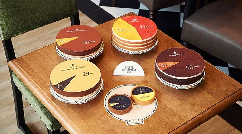 Cakes with gender equality statistics displayed in pie-chart format on them