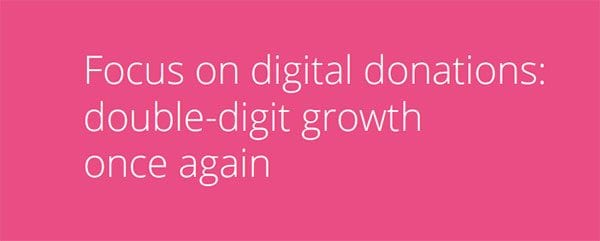 Double digit growth in Swiss digital giving