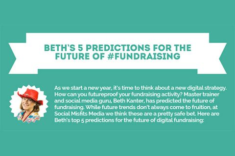 Beth's digital fundraising predictions for 2017