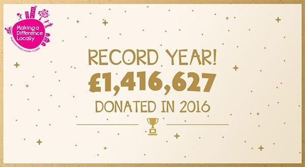 Nisa Making a Difference Locally's 2016 total