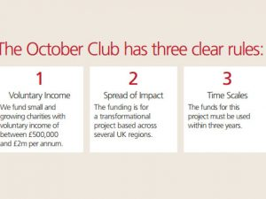 October Club seeks transformational charity project for £500k funding