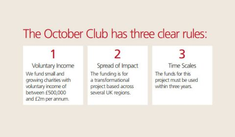 The October Club's three rules for funding