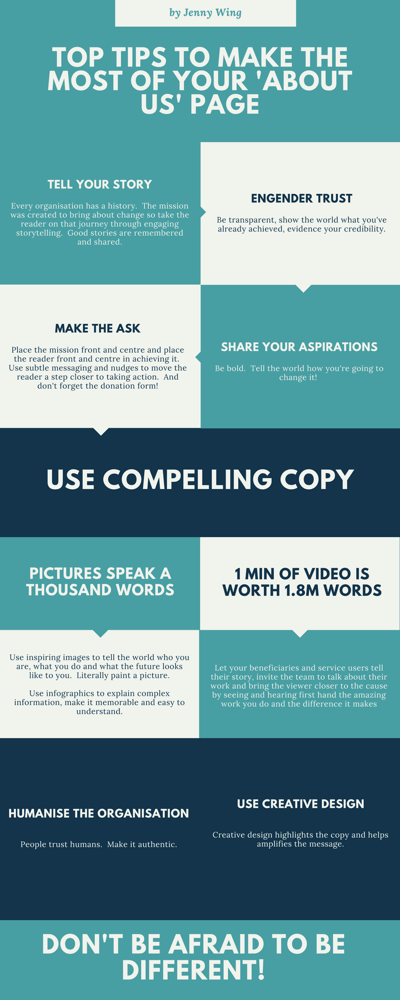 Making the best use of the About Us page infographic