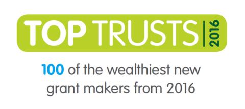 top trusts 2016