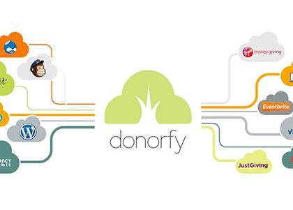 What makes Donorfy the UK's fastest-growing nonprofit CRM?