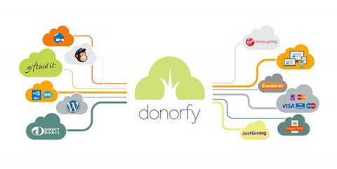 Donorfy integrations