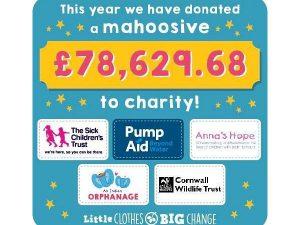 Frugi raises £79k for children's charities