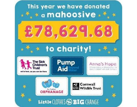 Frugi's charity total 2017