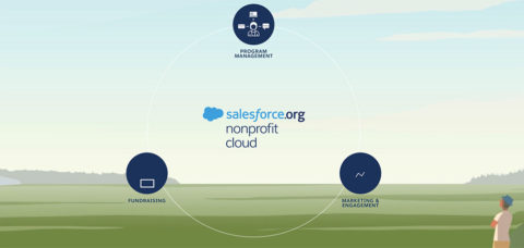 Salesforce Nonprofit Cloud