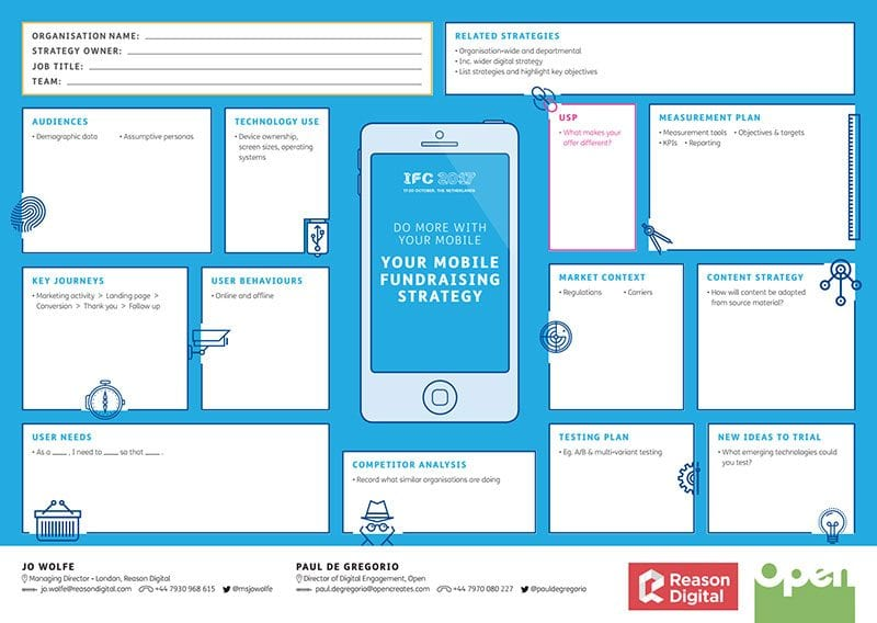 Open Fundraising and Reason Digital's mobile fundraising strategy guide