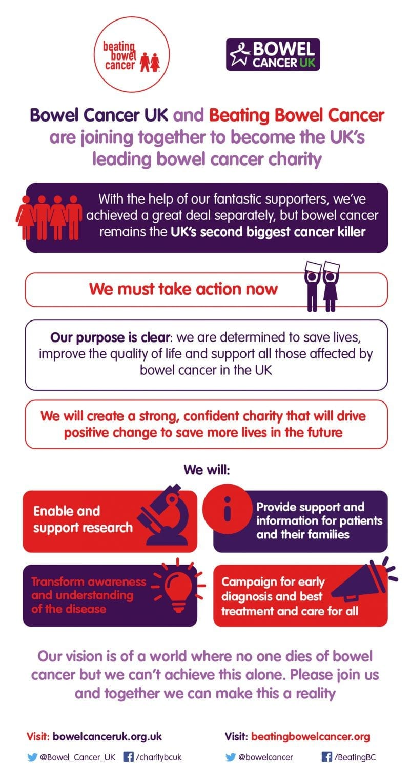Bowel cancer uk merger infographic