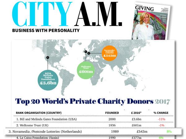 City AM Giving