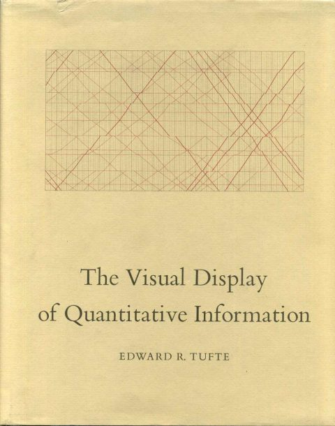 Edward R Tufte's Visual Display of Quantitative Information