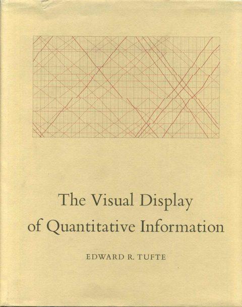 Edward R Tufte's Visual Display of Quantitative Information