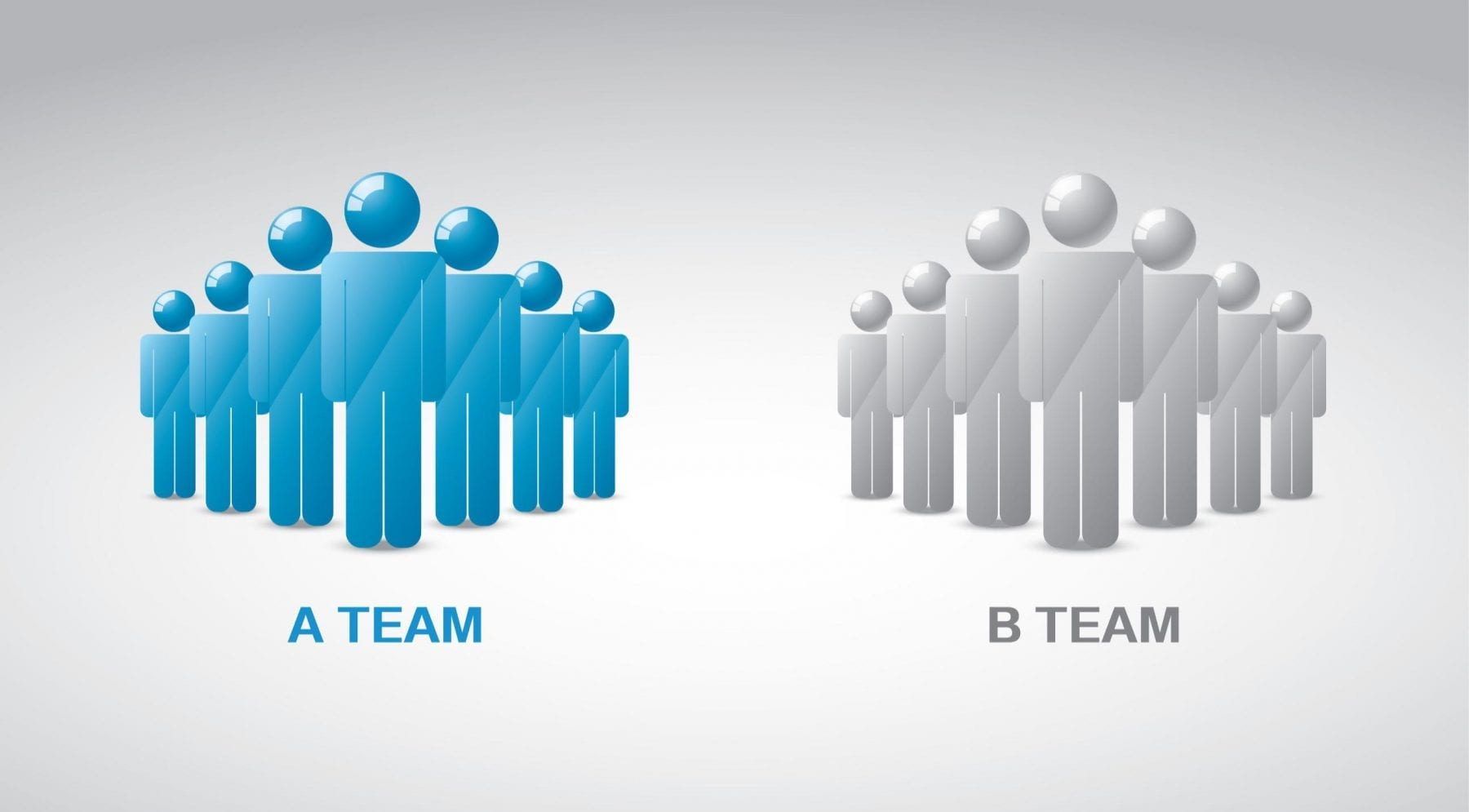 Two groups - team a and team b