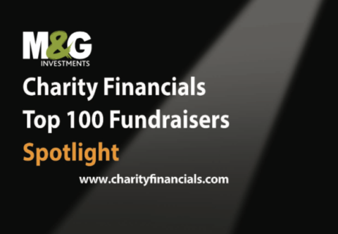 charity financials