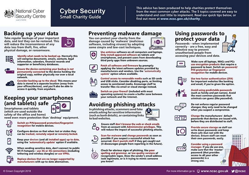 NCSC cyber security guide for charities (C) 2018 National Cyber Security Centre