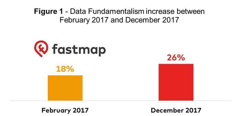 Fastmap - chart 1