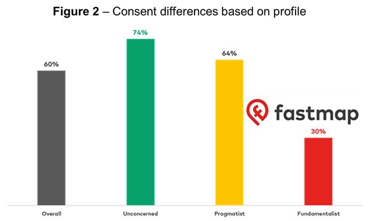 Fastmap - chart 2