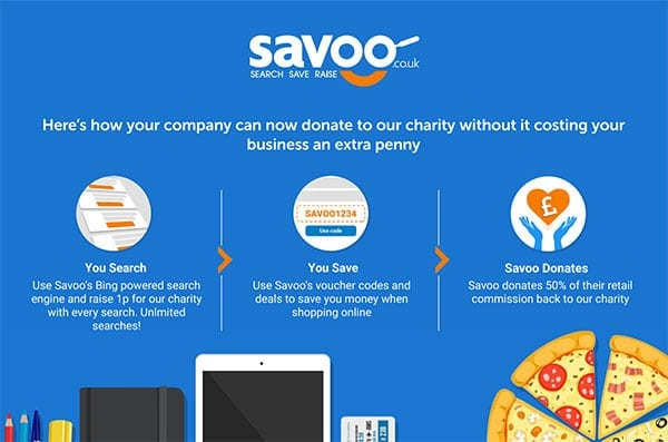 Savoo's business services infographic