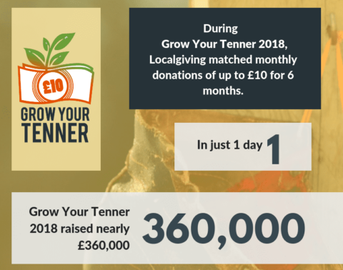 Grow Your Tenner 2018