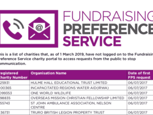 Fundraising Regulator names 59 charities in breach of FPS