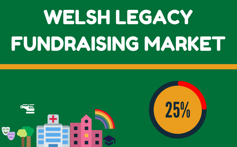 welsh legacy market