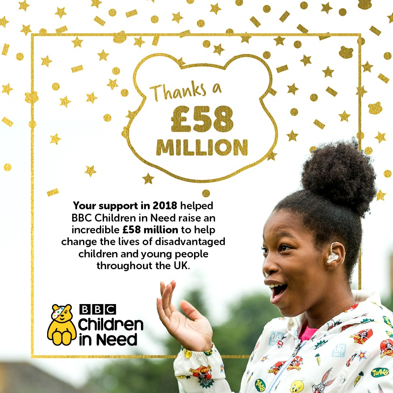 BBC Children in Need total 2018 announced