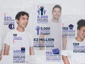 Dot Dot Dot celebrates 140 years' worth of volunteering