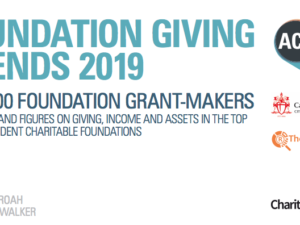Largest foundations see income fall but increase grant-making 10%
