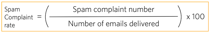 Calculating your spam complaint rate