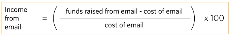Calculation for income from email