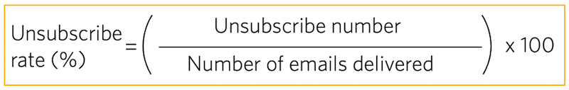 Calculating the unsubscribe rate