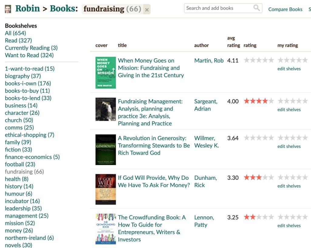 Robin Peake's GoodReads bookshelves