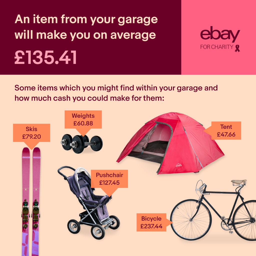 Exemples d'articles dans un garage et leur valeur de vente - eBay for Charity