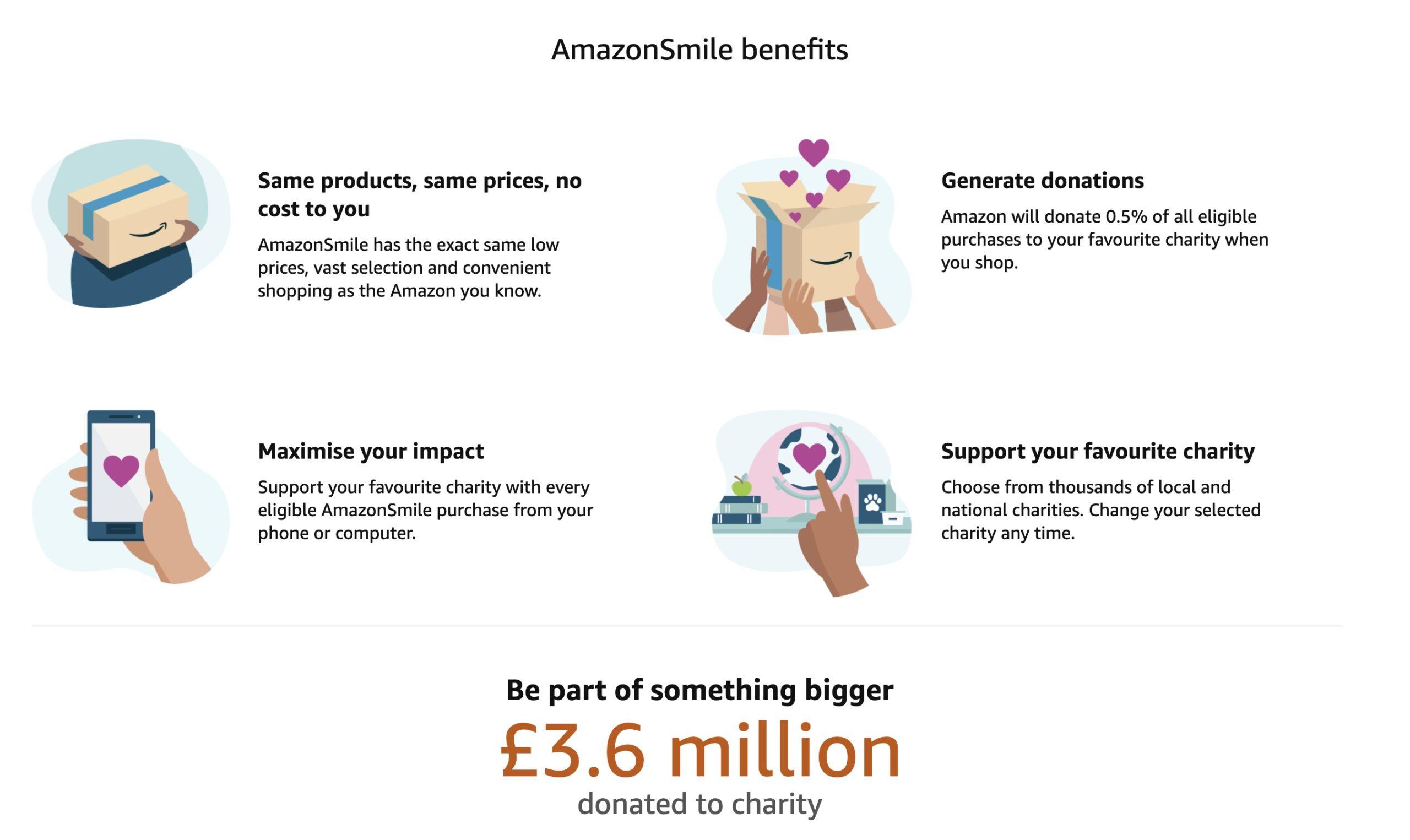 The benefits of Amazon Smile - source: Amazon.co.uk