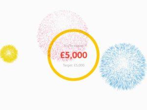 Virtual fundraising made simple