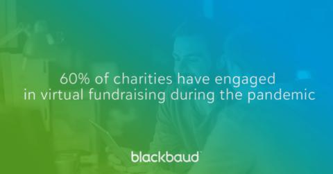 Blackbaud statistic on virtual fundraising