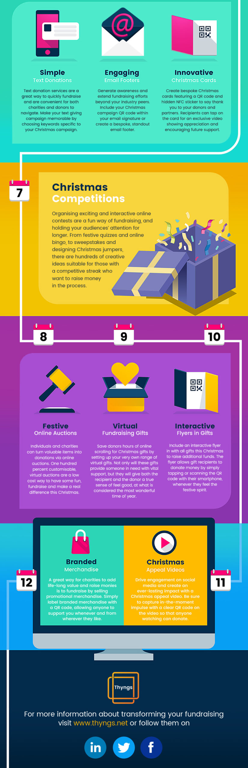 Thyngs infographic showing different ways to give to charity via contactless means