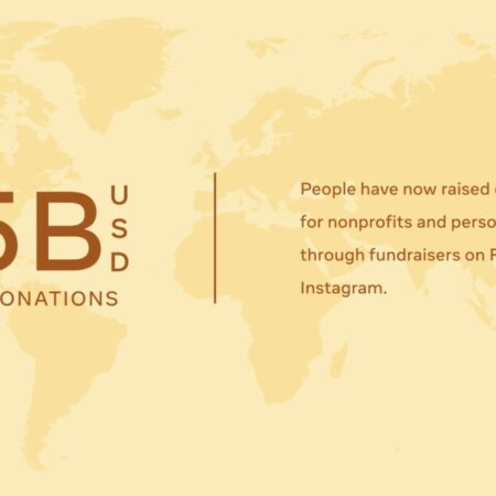 Facebook fundraisers have raised over $5 billion in under five years - image and source: Facebook.com