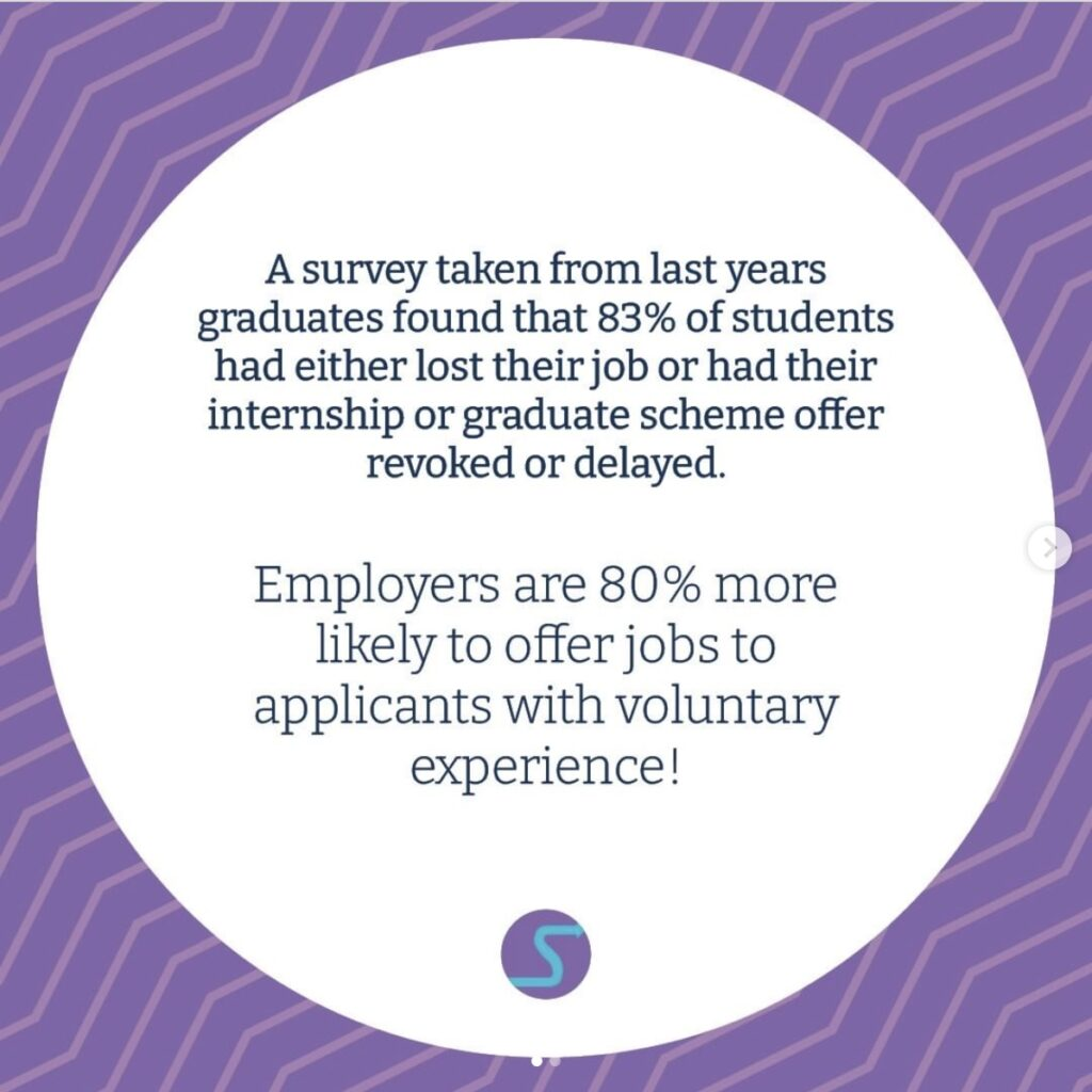 Survey statistic from Studenteer demonstrating how employers are more likely to offer jobs to applicants with voluntary experience. Image: from @studenteer on Instagram.com